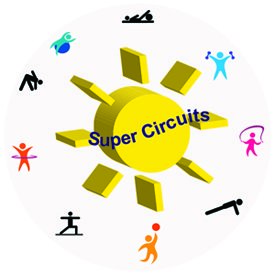 Burn Fat Fast with Super Circuits